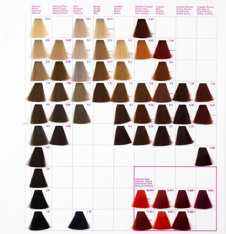 Obrázok pre Kallos KJMN vzorkovník farieb Obrázok pre Kallos KJMN  vzorkovník farieb a6a25c7ded3